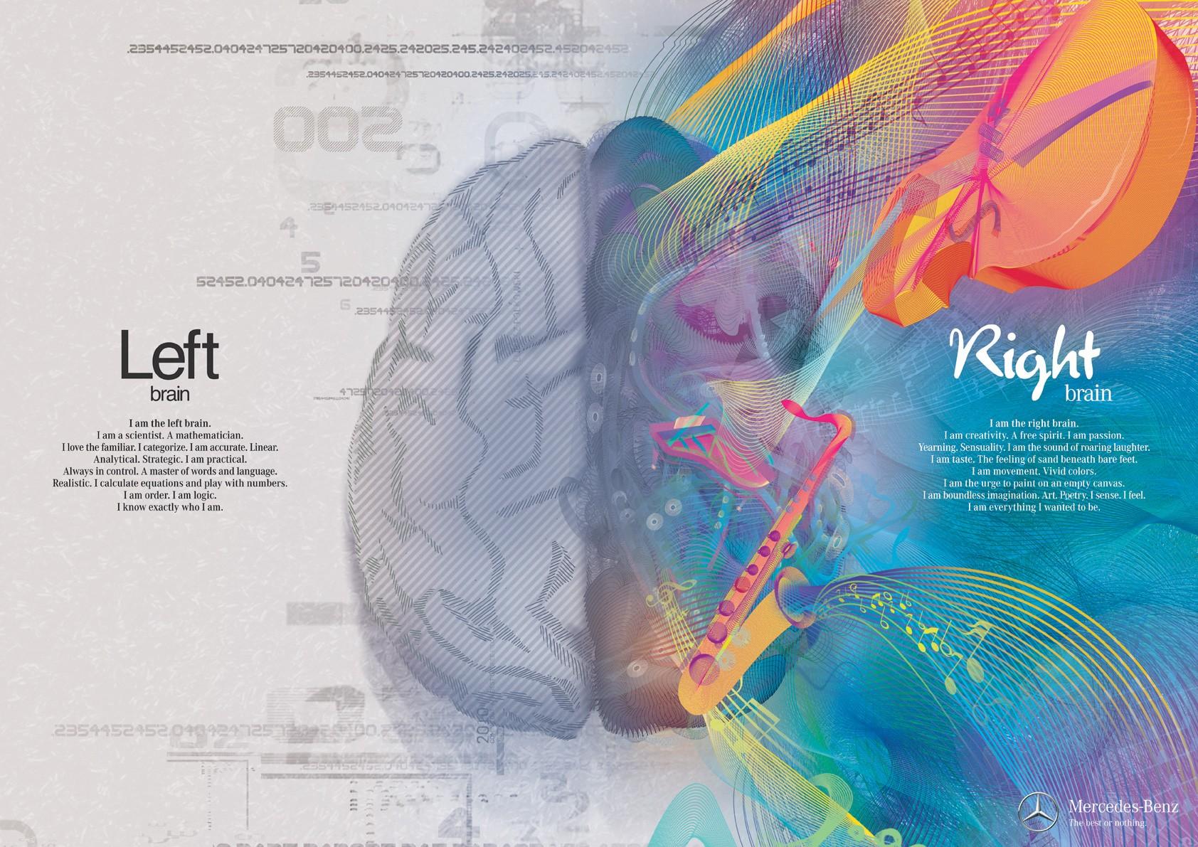 Hur du och din hjärna fungerar – Del 2